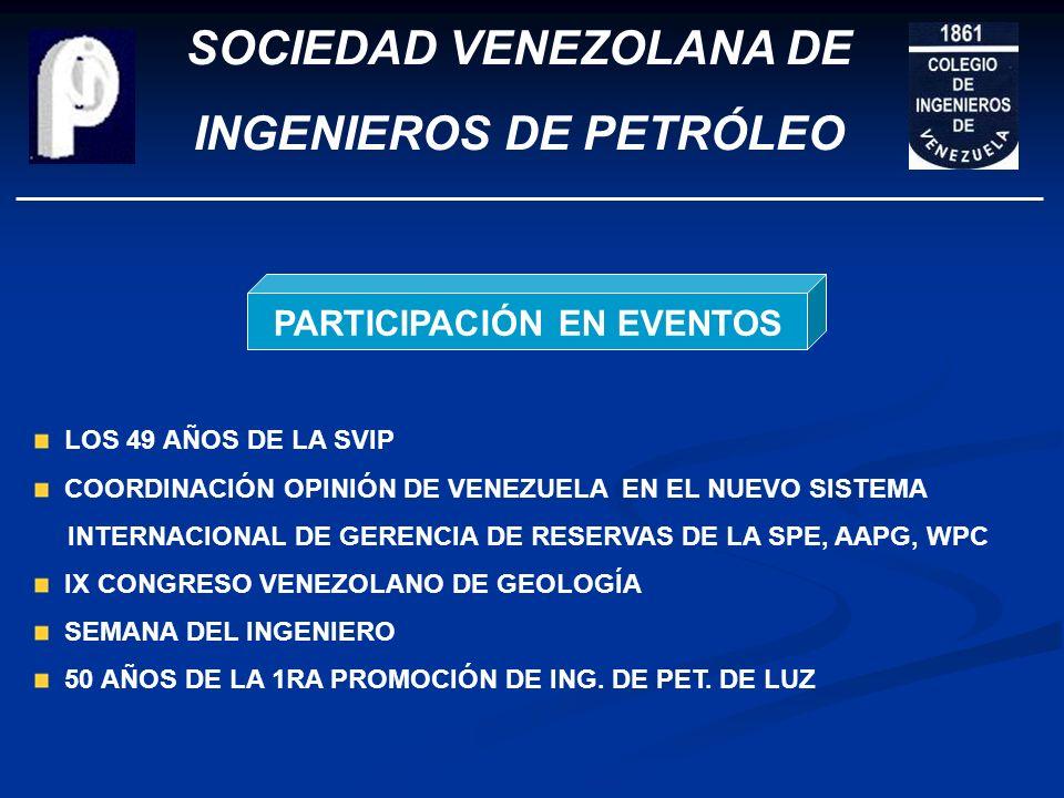 SOCIEDAD VENEZOLANA DE INGENIEROS DE PETRÓLEO ACTIVIDADES RESALTANTES 2007 1.Participación en eventos 2.Relaciones con el entorno 3.Comisiones Técnica