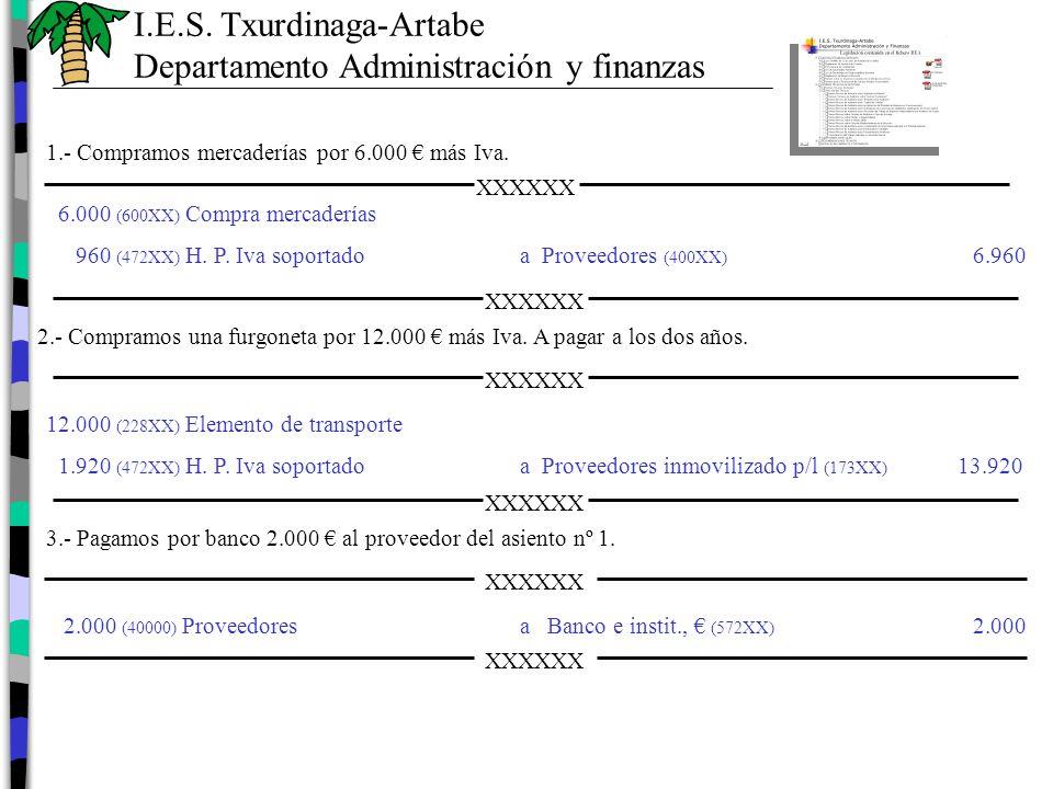 I.E.S.Txurdinaga-Artabe Departamento Administración y finanzas Activo Año n Terreno 20.000 El.