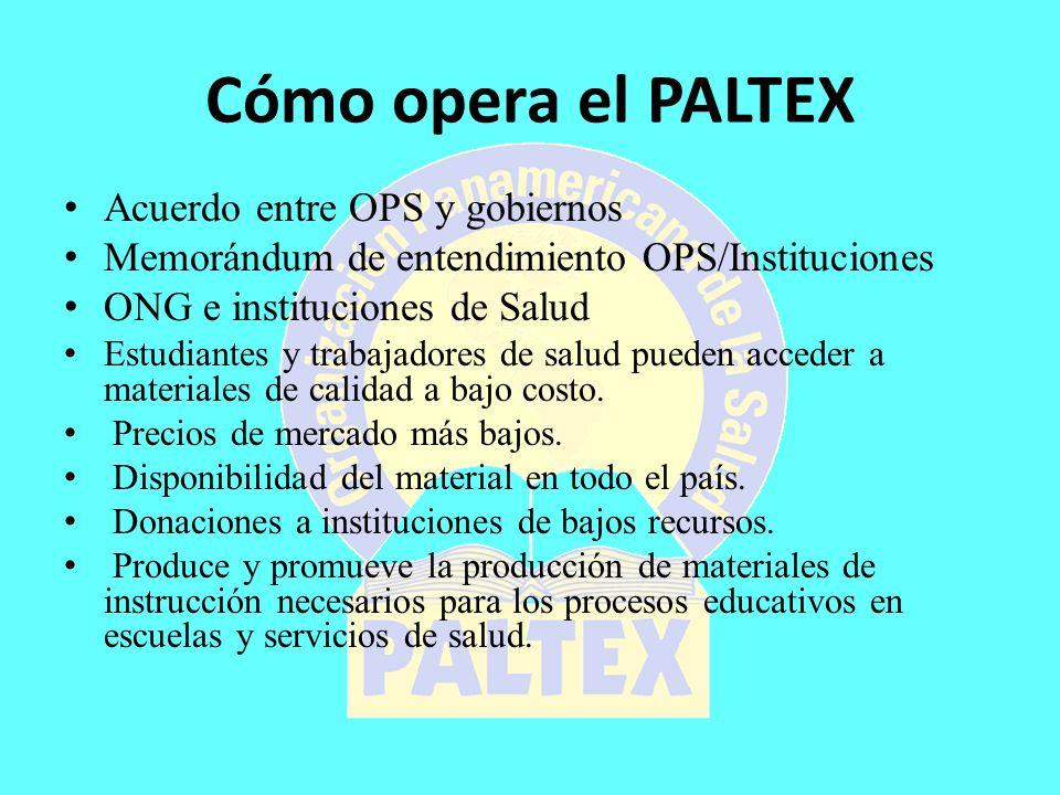 Actividades en Argentina Centro de distribución para la Américas Impresión de materiales para la región Presencia en Congresos, Jornadas, ferias de libro, etc.