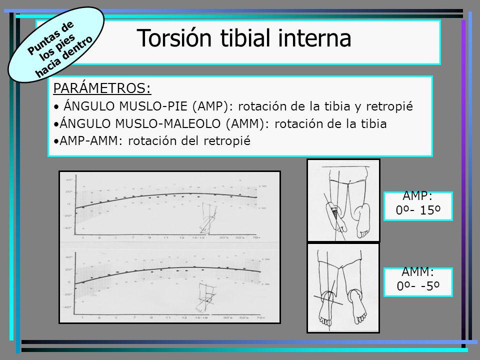 PARÁMETROS: ÁNGULO MUSLO-PIE (AMP): rotación de la tibia y retropié ÁNGULO MUSLO-MALEOLO (AMM): rotación de la tibia AMP-AMM: rotación del retropié Torsión tibial interna Puntas de los pies hacia dentro AMP: 0º- 15º AMM: 0º- -5º