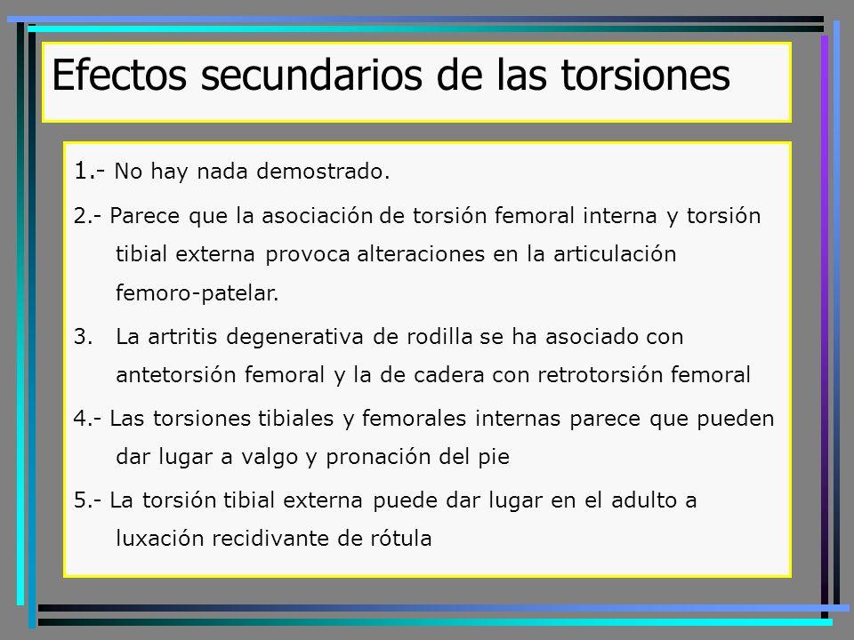 Efectos secundarios de las torsiones 1.- No hay nada demostrado.