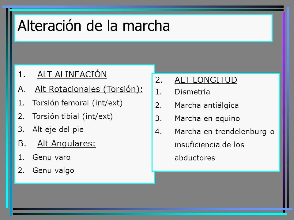 Alteración de la marcha 1.ALT ALINEACIÓN A.Alt Rotacionales (Torsión): 1.Torsión femoral (int/ext) 2.Torsión tibial (int/ext) 3.Alt eje del pie B.Alt Angulares: 1.Genu varo 2.Genu valgo 2.ALT LONGITUD 1.Dismetría 2.Marcha antiálgica 3.Marcha en equino 4.Marcha en trendelenburg o insuficiencia de los abductores