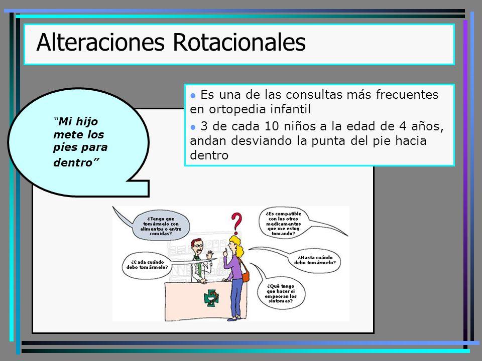 VERSIÓN: variaciones normales en la rotación del miembro.