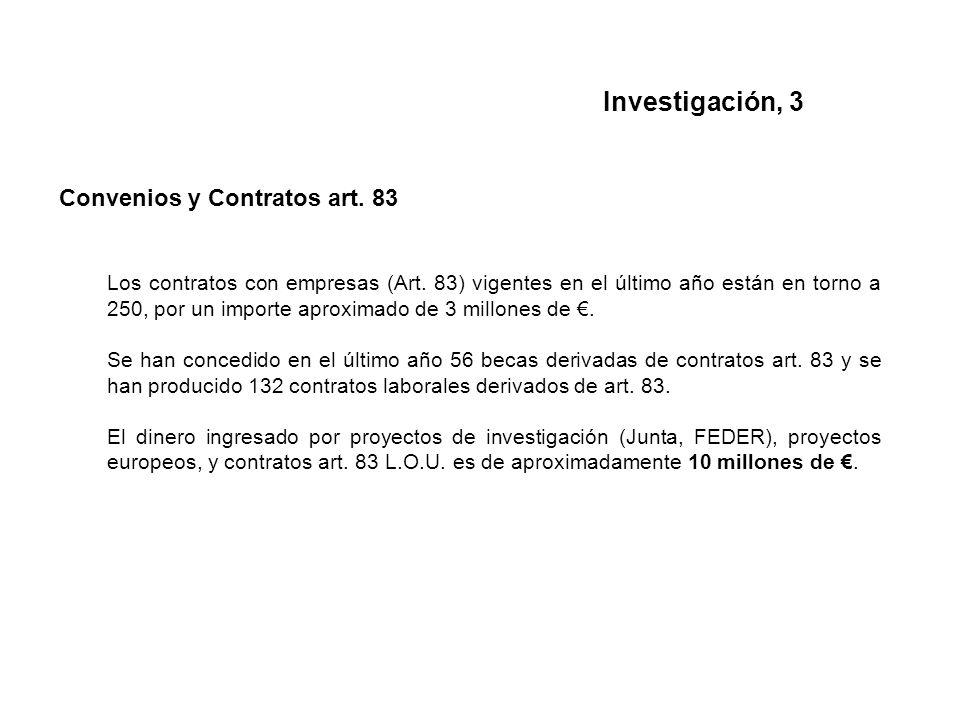 Convenios y Contratos art. 83 Los contratos con empresas (Art.