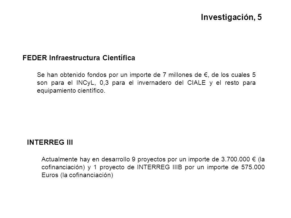 FEDER Infraestructura Científica Se han obtenido fondos por un importe de 7 millones de, de los cuales 5 son para el INCyL, 0,3 para el invernadero del CIALE y el resto para equipamiento científico.