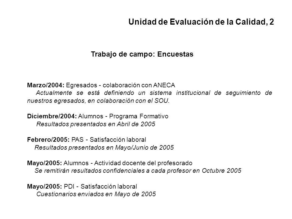 Marzo/2004: Egresados - colaboración con ANECA Actualmente se está definiendo un sistema institucional de seguimiento de nuestros egresados, en colaboración con el SOU.