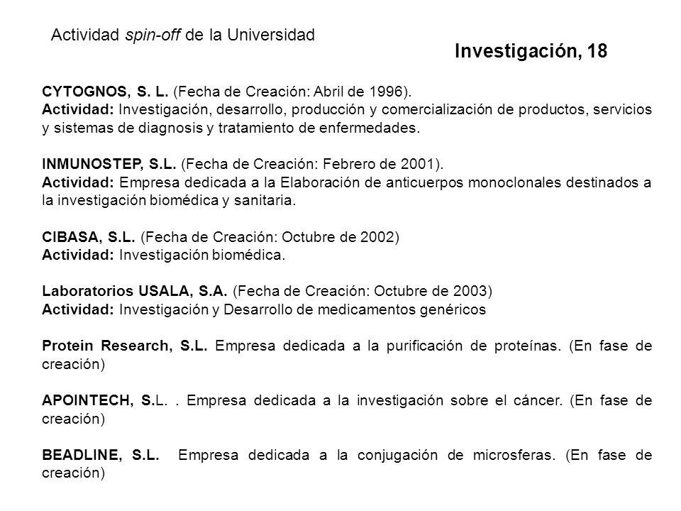 CYTOGNOS, S. L. (Fecha de Creación: Abril de 1996).