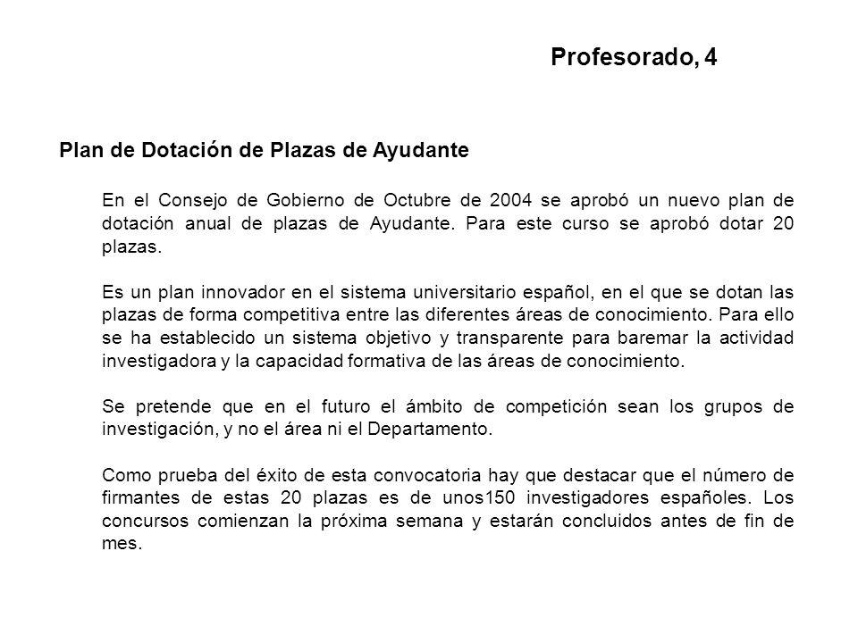 Plan de Dotación de Plazas de Ayudante En el Consejo de Gobierno de Octubre de 2004 se aprobó un nuevo plan de dotación anual de plazas de Ayudante.