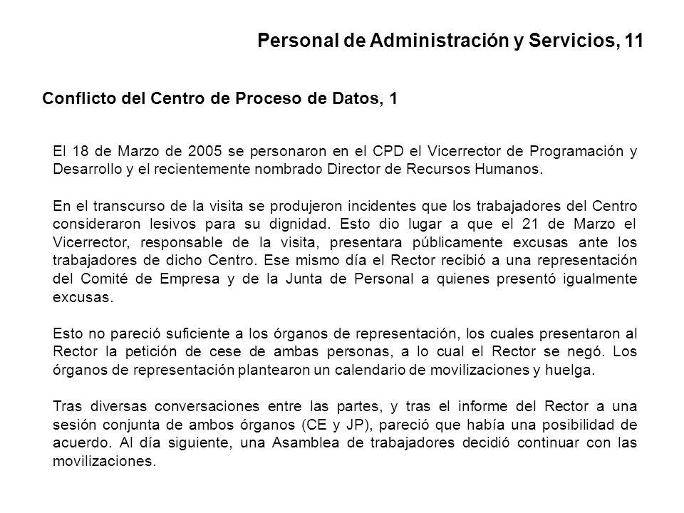 Conflicto del Centro de Proceso de Datos, 1 Personal de Administración y Servicios, 11 El 18 de Marzo de 2005 se personaron en el CPD el Vicerrector de Programación y Desarrollo y el recientemente nombrado Director de Recursos Humanos.