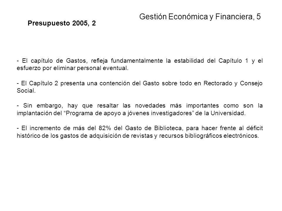 Gestión Económica y Financiera, 5 Presupuesto 2005, 2 - El capítulo de Gastos, refleja fundamentalmente la estabilidad del Capítulo 1 y el esfuerzo por eliminar personal eventual.