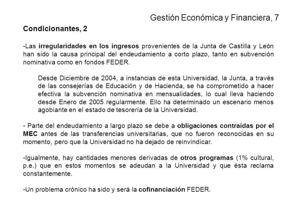 Condicionantes, 2 -Las irregularidades en los ingresos provenientes de la Junta de Castilla y León han sido la causa principal del endeudamiento a corto plazo, tanto en subvención nominativa como en fondos FEDER.