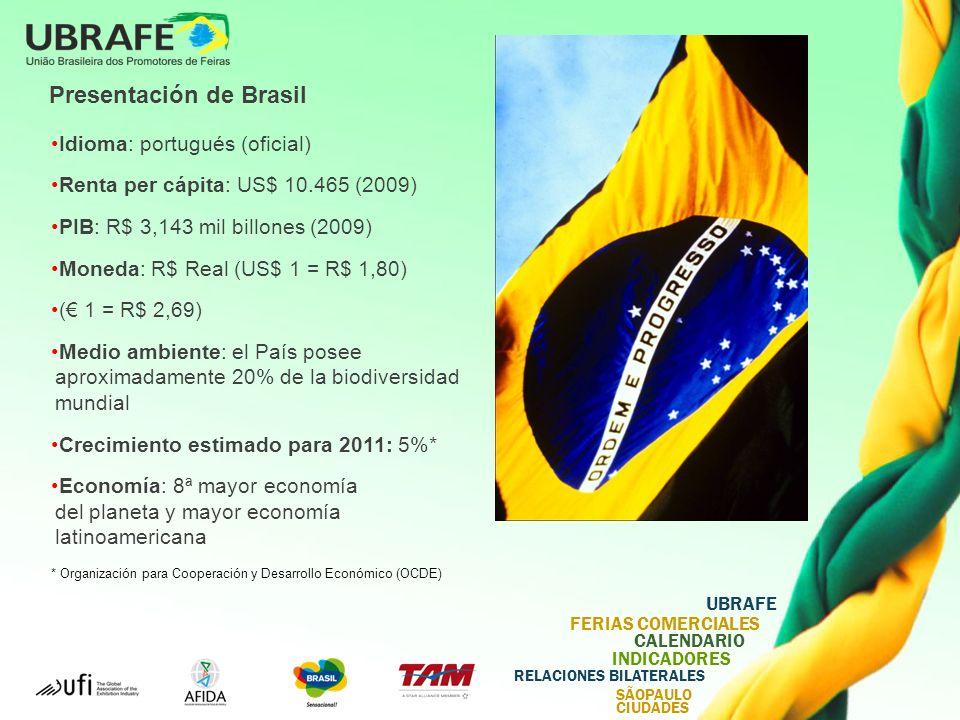 UBRAFE FERIAS COMERCIALES CALENDARIO INDICADORES RELACIONES BILATERALES SÃOPAULO CIUDADES Presentación de Brasil Idioma: portugués (oficial) Renta per cápita: US$ 10.465 (2009) PIB: R$ 3,143 mil billones (2009) Moneda: R$ Real (US$ 1 = R$ 1,80) ( 1 = R$ 2,69) Medio ambiente: el País posee aproximadamente 20% de la biodiversidad mundial Crecimiento estimado para 2011: 5%* Economía: 8ª mayor economía del planeta y mayor economía latinoamericana * Organización para Cooperación y Desarrollo Económico (OCDE)
