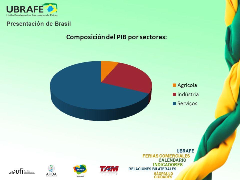 UBRAFE FERIAS COMERCIALES CALENDARIO INDICADORES RELACIONES BILATERALES SÃOPAULO CIUDADES Presentación de Brasil