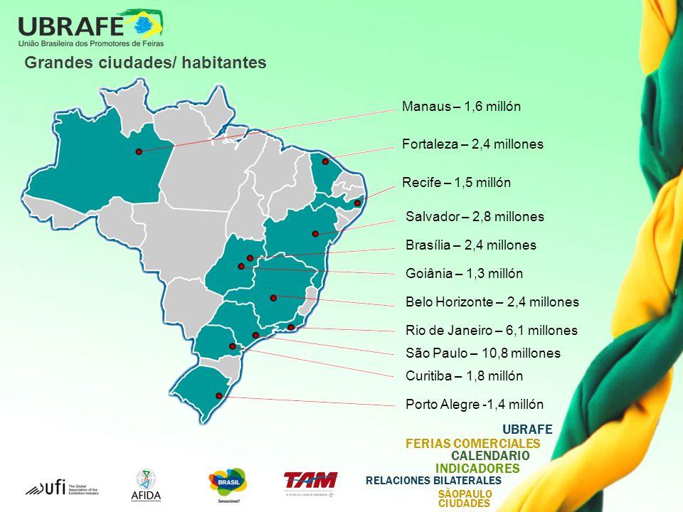 UBRAFE FERIAS COMERCIALES CALENDARIO INDICADORES RELACIONES BILATERALES SÃOPAULO CIUDADES Grandes ciudades/ habitantes Porto Alegre -1,4 millón Manaus – 1,6 millón Fortaleza – 2,4 millones Recife – 1,5 millón Salvador – 2,8 millones Brasília – 2,4 millones Goiânia – 1,3 millón Belo Horizonte – 2,4 millones Rio de Janeiro – 6,1 millones São Paulo – 10,8 millones Curitiba – 1,8 millón
