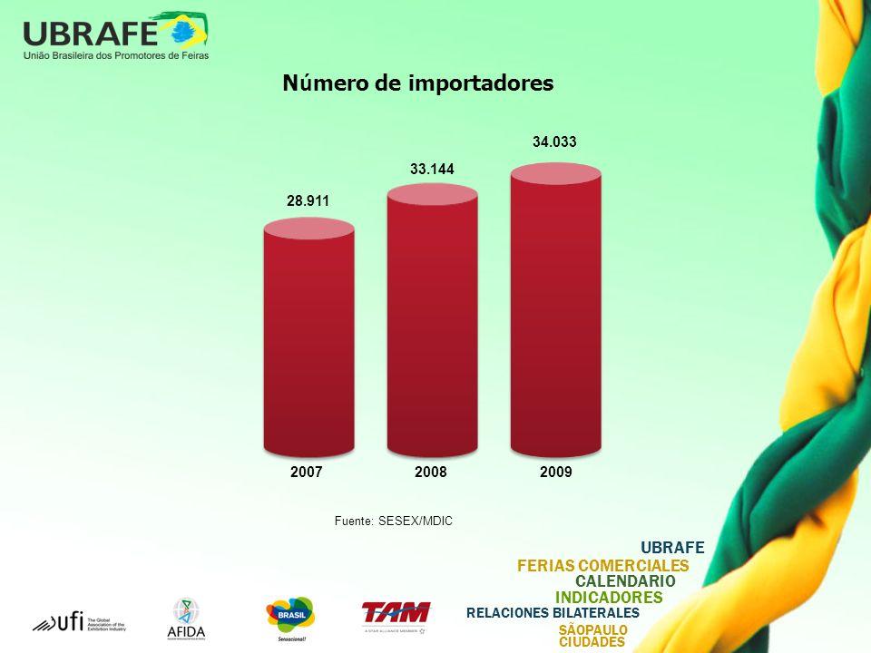 UBRAFE FERIAS COMERCIALES CALENDARIO INDICADORES RELACIONES BILATERALES SÃOPAULO CIUDADES 200720082009 28.911 33.144 34.033 N ú mero de importadores Fuente: SESEX/MDIC