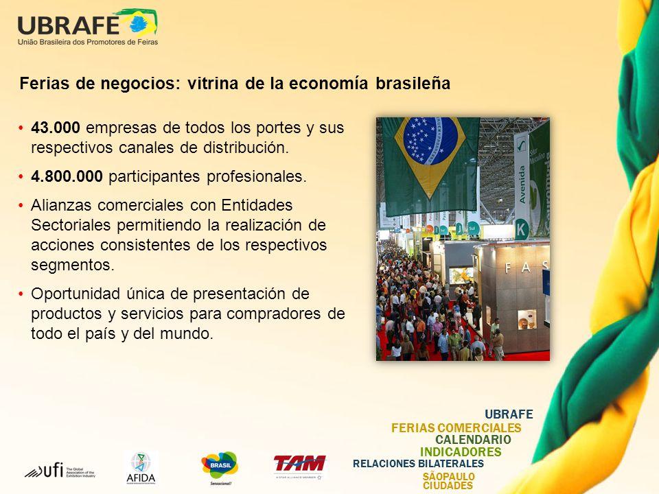 UBRAFE FERIAS COMERCIALES CALENDARIO INDICADORES RELACIONES BILATERALES SÃOPAULO CIUDADES Ferias de negocios: vitrina de la economía brasileña 43.000 empresas de todos los portes y sus respectivos canales de distribución.