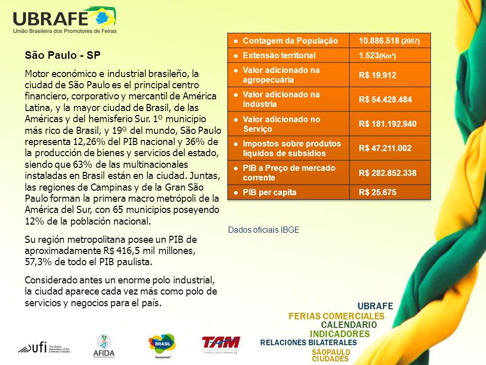 UBRAFE FERIAS COMERCIALES CALENDARIO INDICADORES RELACIONES BILATERALES SÃOPAULO CIUDADES São Paulo - SP Motor económico e industrial brasileño, la ciudad de São Paulo es el principal centro financiero, corporativo y mercantil de América Latina, y la mayor ciudad de Brasil, de las Américas y del hemisferio Sur.