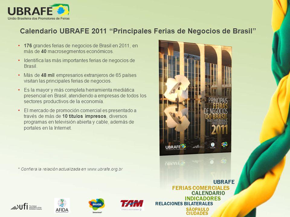 UBRAFE FERIAS COMERCIALES CALENDARIO INDICADORES RELACIONES BILATERALES SÃOPAULO CIUDADES Calendario UBRAFE 2011 Principales Ferias de Negocios de Brasil 176 grandes ferias de negocios de Brasil en 2011, en más de 40 macrosegmentos económicos.