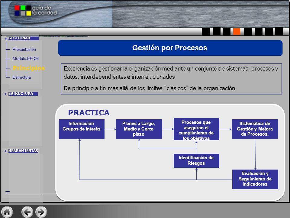 Excelencia es gestionar la organización mediante un conjunto de sistemas, procesos y datos, interdependientes e interrelacionados De principio a fin m