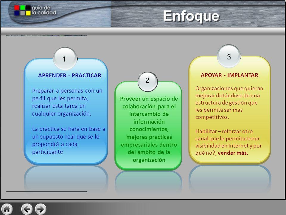 1 2 Proveer un espacio de colaboración para el intercambio de información conocimientos, mejores practicas empresariales dentro del ámbito de la organ