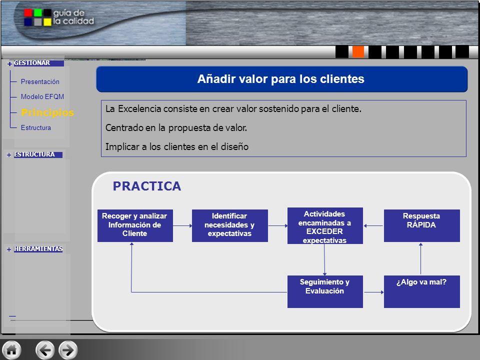 La Excelencia consiste en crear valor sostenido para el cliente. Centrado en la propuesta de valor. Implicar a los clientes en el diseño Añadir valor