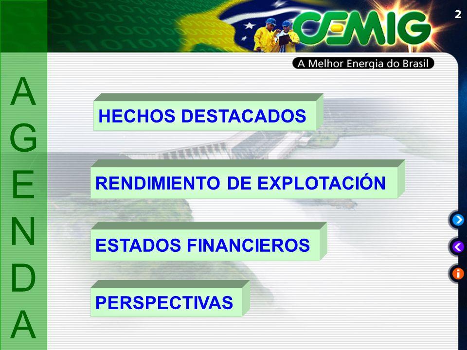 2 HECHOS DESTACADOS RENDIMIENTO DE EXPLOTACIÓN ESTADOS FINANCIEROS PERSPECTIVAS AGENDAAGENDA