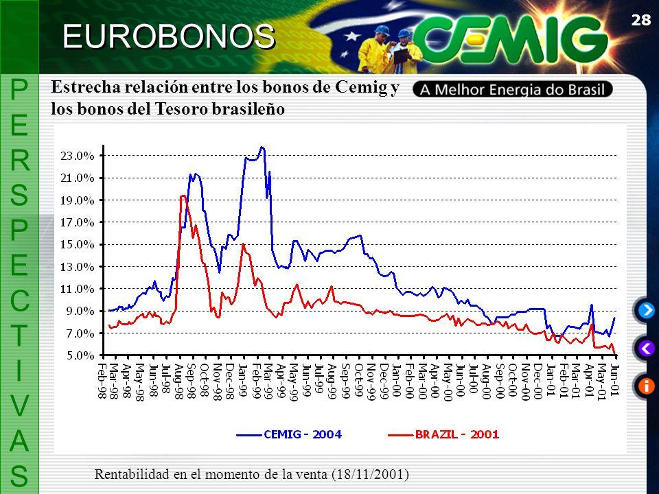 28 EUROBONOS Estrecha relación entre los bonos de Cemig y los bonos del Tesoro brasileño Rentabilidad en el momento de la venta (18/11/2001) PERSPECTIVASPERSPECTIVAS