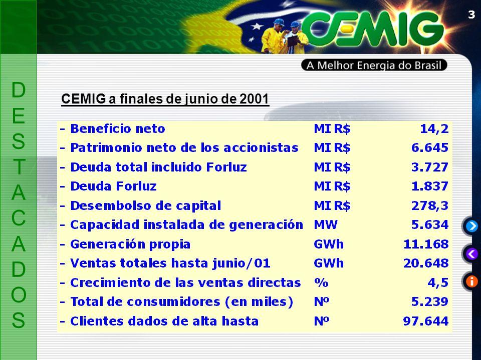 3 CEMIG a finales de junio de 2001 DESTACADOSDESTACADOS