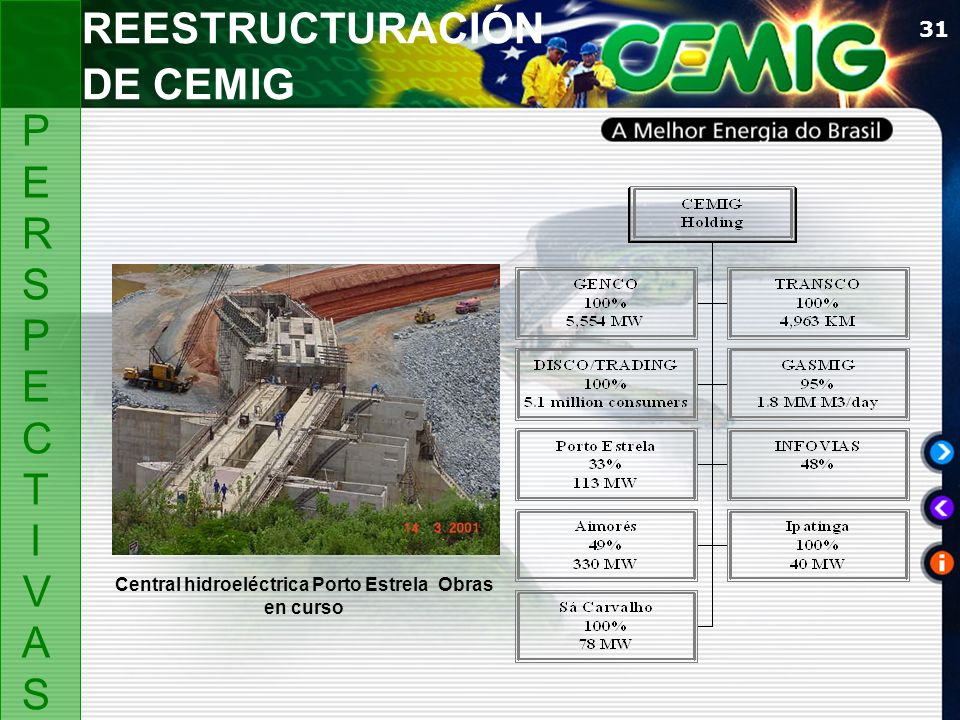 31 REESTRUCTURACIÓN DE CEMIG Central hidroeléctrica Porto Estrela Obras en curso PERSPECTIVASPERSPECTIVAS