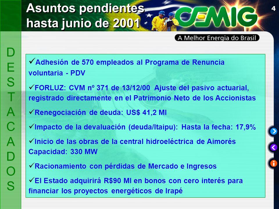 4 Adhesión de 570 empleados al Programa de Renuncia voluntaria - PDV FORLUZ: CVM nº 371 de 13/12/00 Ajuste del pasivo actuarial, registrado directamente en el Patrimonio Neto de los Accionistas Renegociación de deuda: US$ 41,2 MI Impacto de la devaluación (deuda/Itaipu): Hasta la fecha: 17,9% Inicio de las obras de la central hidroeléctrica de Aimorés Capacidad: 330 MW Racionamiento con pérdidas de Mercado e Ingresos El Estado adquirirá R$90 MI en bonos con cero interés para financiar los proyectos energéticos de Irapé Asuntos pendientes hasta junio de 2001 DESTACADOSDESTACADOS