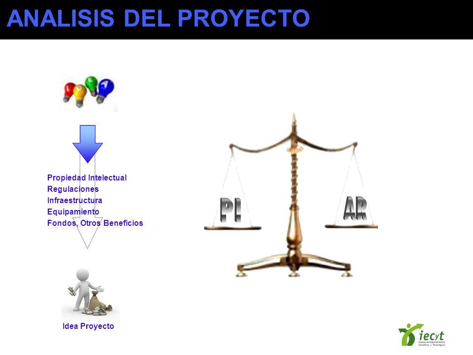 Idea Proyecto Propiedad Intelectual Regulaciones Infraestructura Equipamiento Fondos, Otros Beneficios ANALISIS DEL PROYECTO