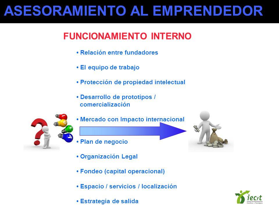 Relación entre fundadores El equipo de trabajo Protección de propiedad intelectual Desarrollo de prototipos / comercialización Mercado con Impacto int