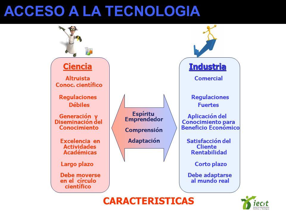 CienciaIndustria Excelencia en Satisfacción del Actividades Cliente Académicas Rentabilidad Generación y Aplicación del Diseminación del Conocimiento para Conocimiento Beneficio Económico Altruista Comercial Conoc.