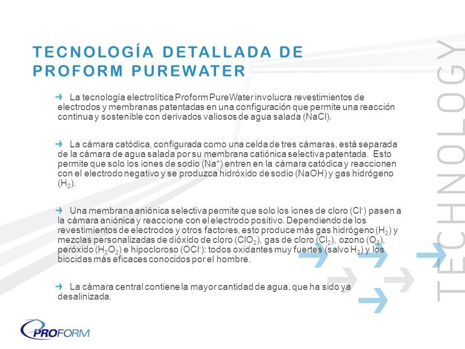 TECNOLOGÍA DETALLADA DE PROFORM PUREWATER La tecnología electrolítica Proform PureWater involucra revestimientos de electrodos y membranas patentadas