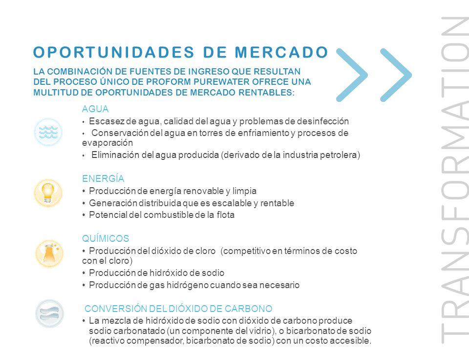 OPORTUNIDADES DE MERCADO LA COMBINACIÓN DE FUENTES DE INGRESO QUE RESULTAN DEL PROCESO ÚNICO DE PROFORM PUREWATER OFRECE UNA MULTITUD DE OPORTUNIDADES