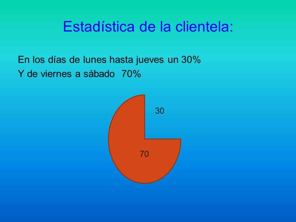 Estadística de la clientela: En los días de lunes hasta jueves un 30% Y de viernes a sábado 70% 30 70