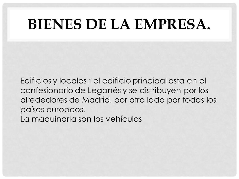 BIENES DE LA EMPRESA.