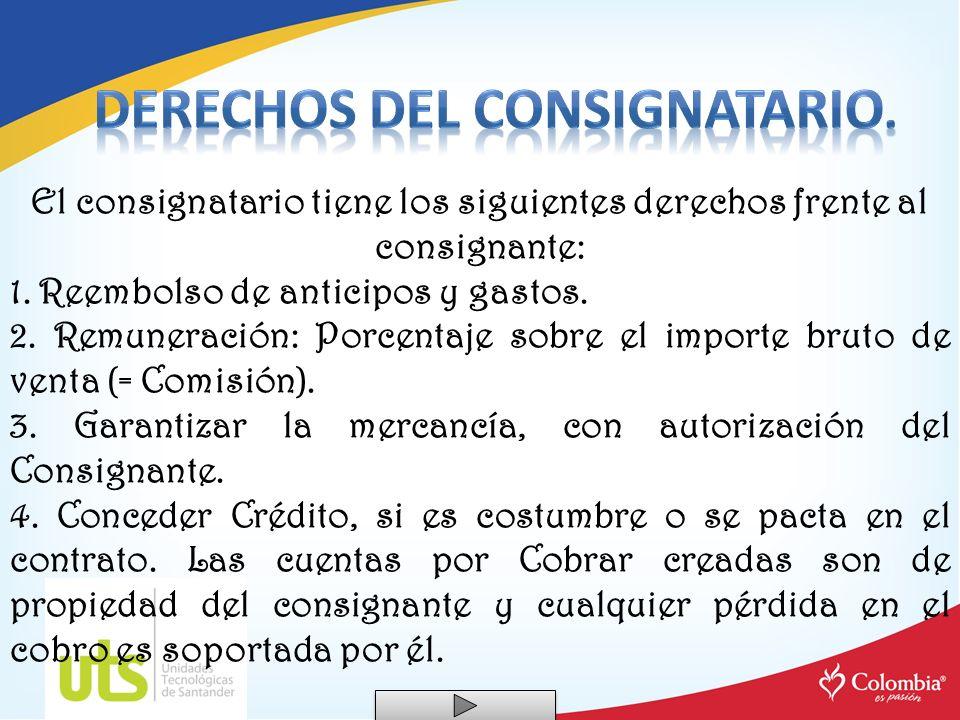 El consignatario tiene los siguientes derechos frente al consignante: 1. Reembolso de anticipos y gastos. 2. Remuneración: Porcentaje sobre el importe