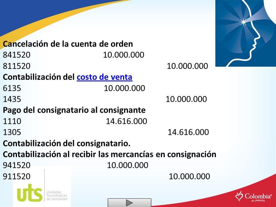 Cancelación de la cuenta de orden 841520 10.000.000 811520 10.000.000 Contabilización del costo de ventacosto de venta 6135 10.000.000 1435 10.000.000