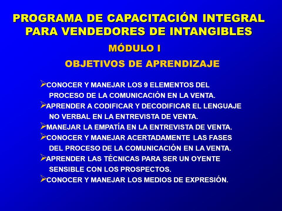 OBJETIVOS DE APRENDIZAJE MÓDULO I CONOCER Y MANEJAR LOS 9 ELEMENTOS DEL PROCESO DE LA COMUNICACIÓN EN LA VENTA.