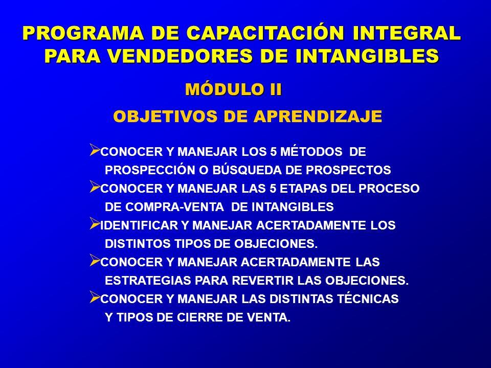 OBJETIVOS DE APRENDIZAJE MÓDULO II CONOCER Y MANEJAR LOS 5 MÉTODOS DE PROSPECCIÓN O BÚSQUEDA DE PROSPECTOS CONOCER Y MANEJAR LAS 5 ETAPAS DEL PROCESO DE COMPRA-VENTA DE INTANGIBLES IDENTIFICAR Y MANEJAR ACERTADAMENTE LOS DISTINTOS TIPOS DE OBJECIONES.