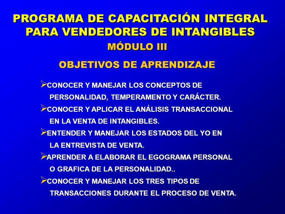 OBJETIVOS DE APRENDIZAJE MÓDULO III CONOCER Y MANEJAR LOS CONCEPTOS DE PERSONALIDAD, TEMPERAMENTO Y CARÁCTER.