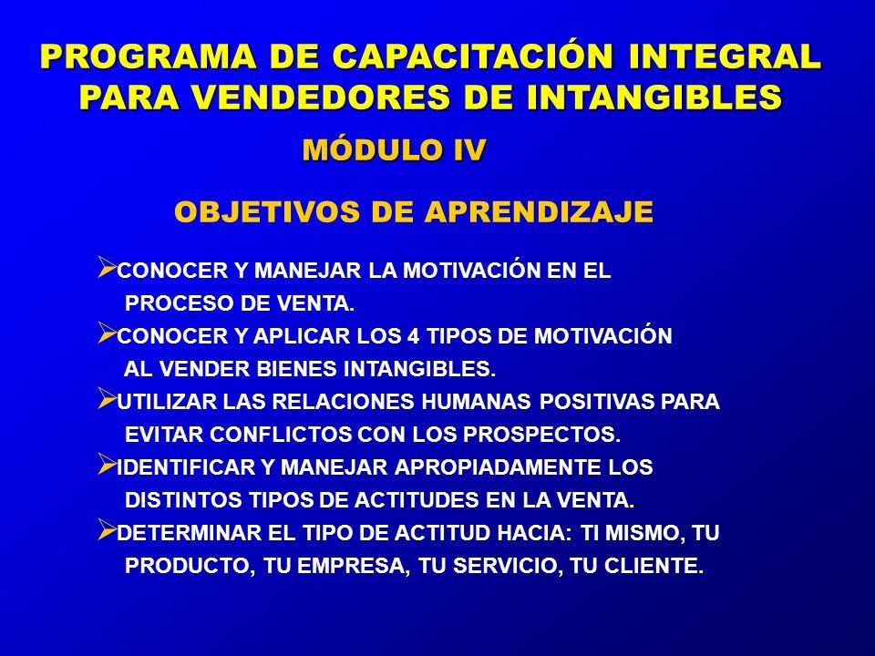OBJETIVOS DE APRENDIZAJE MÓDULO IV CONOCER Y MANEJAR LA MOTIVACIÓN EN EL PROCESO DE VENTA.