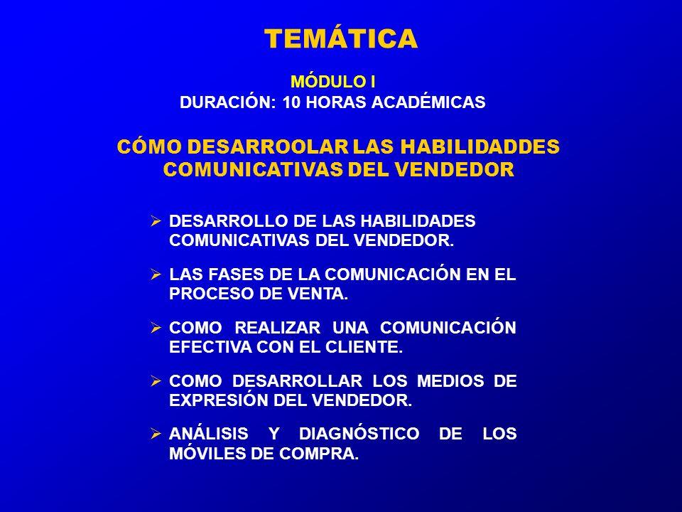 TEMÁTICA DESARROLLO DE LAS HABILIDADES COMUNICATIVAS DEL VENDEDOR.