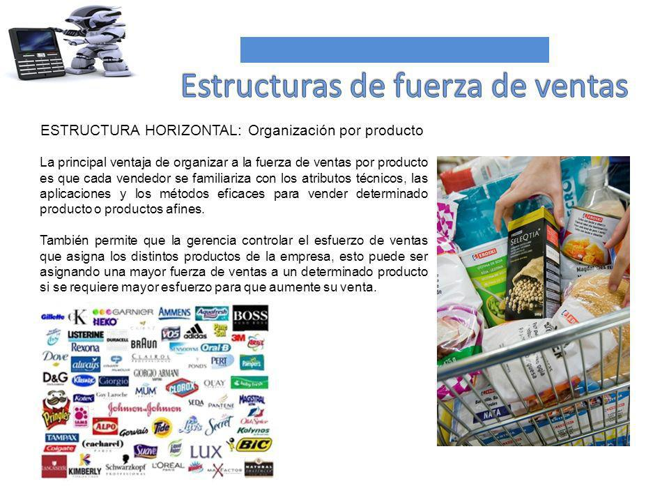 ESTRUCTURA HORIZONTAL: Organización por producto La principal ventaja de organizar a la fuerza de ventas por producto es que cada vendedor se familiar