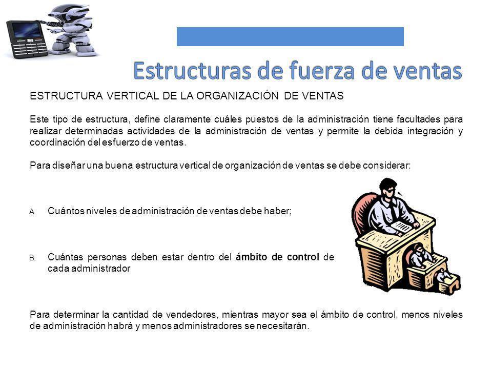 ESTRUCTURA VERTICAL DE LA ORGANIZACIÓN DE VENTAS Este tipo de estructura, define claramente cuáles puestos de la administración tiene facultades para