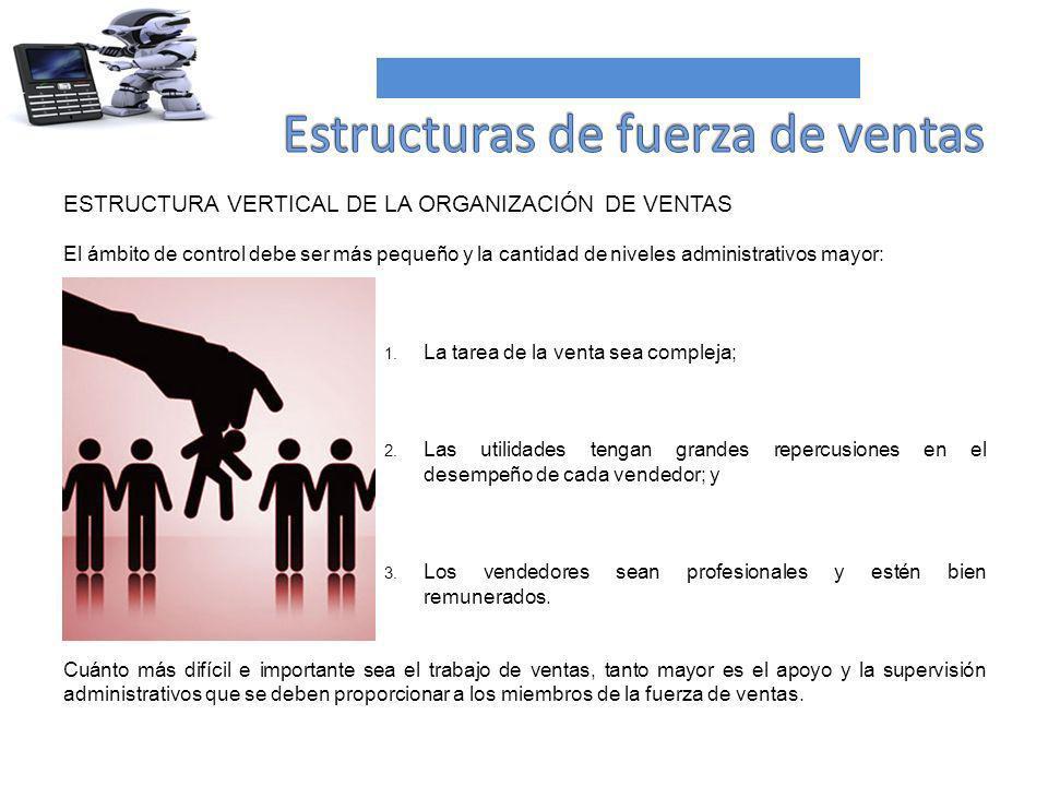 ESTRUCTURA VERTICAL DE LA ORGANIZACIÓN DE VENTAS El ámbito de control debe ser más pequeño y la cantidad de niveles administrativos mayor: 1. La tarea