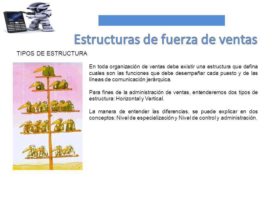 ESTRUCTURA HORIZONTAL DE LA FUERZA DE VENTAS No existe una única forma conveniente para dividir actividades de ventas entre sus integrantes.