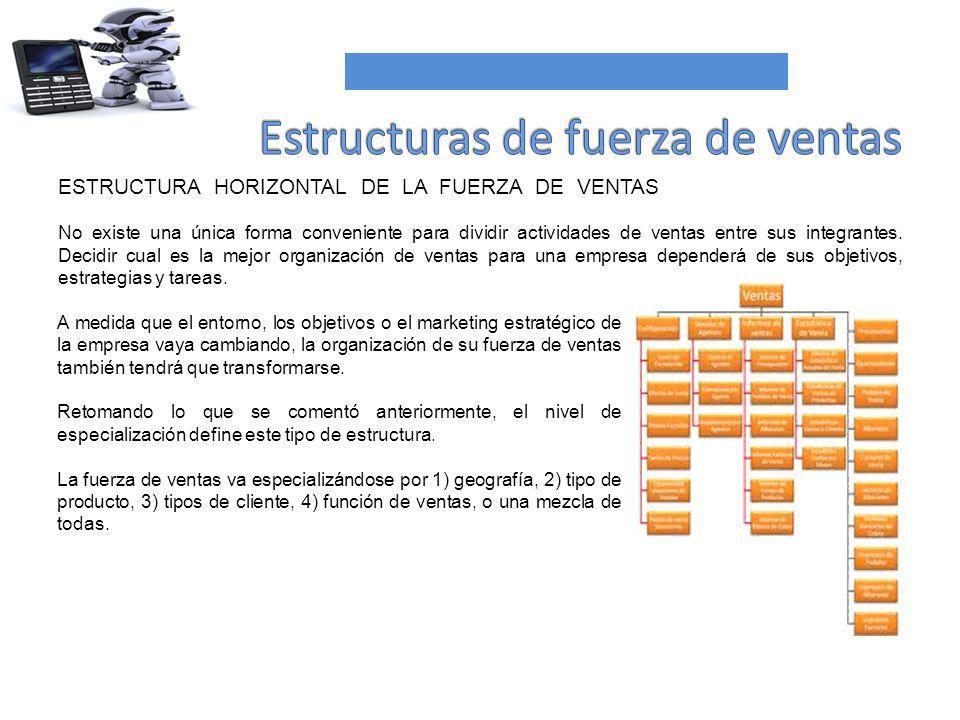 FUERZA DE VENTAS PROPIA O INDEPENDIENTE Tipos de vendedores.