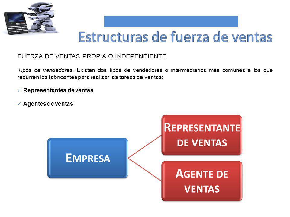 FUERZA DE VENTAS PROPIA O INDEPENDIENTE Representantes de ventas.